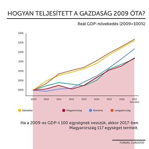 Párbeszéd a gazdaságról 9.rész - Az EU-s pénzek hatása a magyar gazdaságra