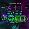Michael Brun ft. Louie - All I Ever Wanted (Steve Wind & Darren Remix)// UNRS001 [FREE DOWNLOAD]