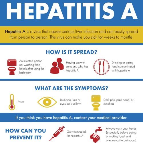 HealthyTimes Ep. 43: Hepatitis A