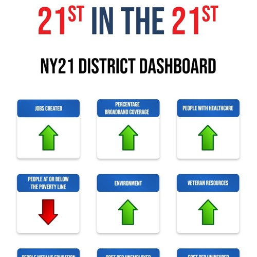 We Can Fix This: Bringing the 21st District into the 21st Century