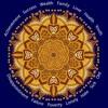 Đại Cát Tường Thiên Nữ Chú - The Dharani Of Śrī-Mahā-Devī -(Sanskrit)