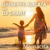 Giuseppe Alicata - Mamacita (Tu Sei La Mia Vita) [Tom Payle Italo Rework]