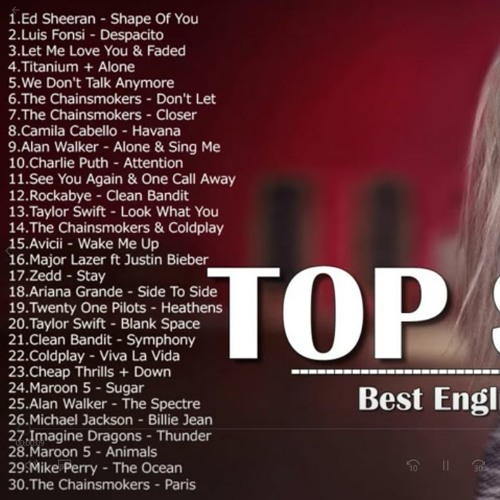 Best English Songs Playlist 2018 by Cafer Benli | Free