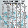 Guest Mix World Trance Artists Event 1st part