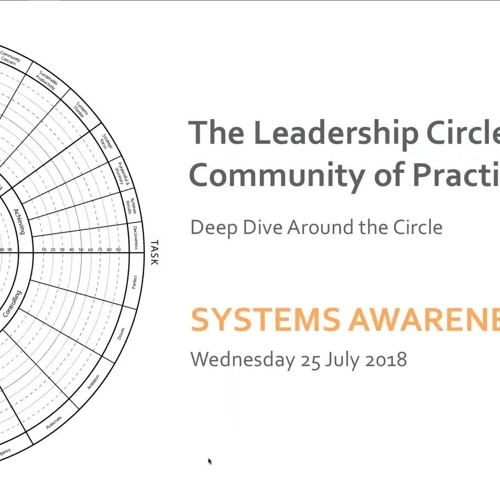Deep Dive Systems Awareness Webinar Recording 2018