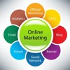Best Digital Marketing Agency in London