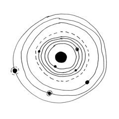 № 4: О личных границах и гелиоцентрической системе