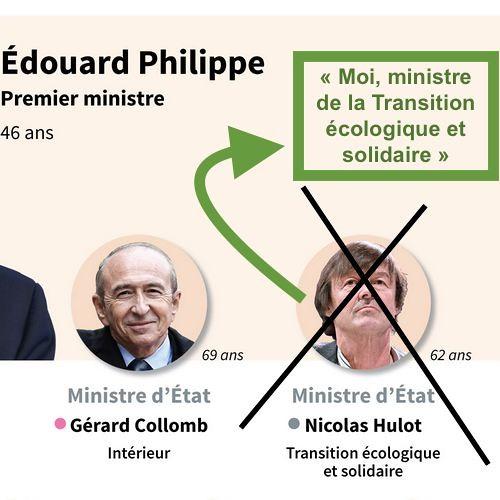 Moi, Ministre De L'Ecologie JB 6ème Waldeck-Rousseau