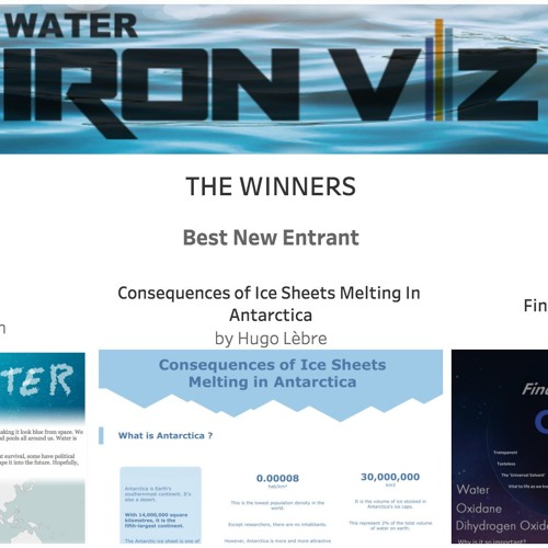 EP145 - Water Ironviz - 2018 Vizzies Launch