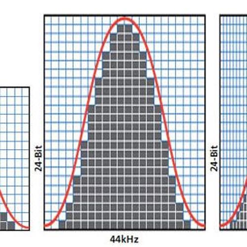 16000 Hz - 8 Bit | Despacito