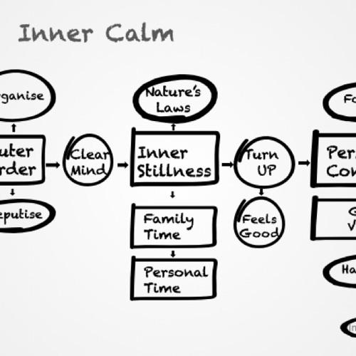 inner calm - win  lose - change