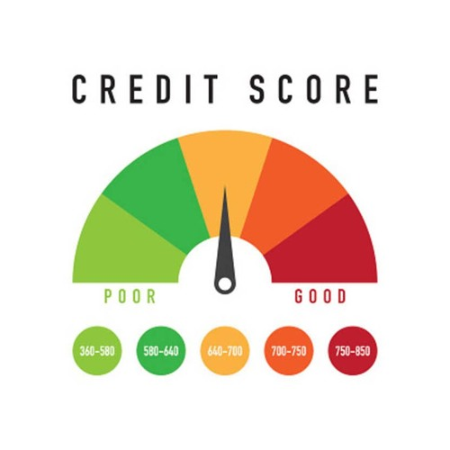 How to Buy a House Part 1: Credit Scores & Budgeting for a Home