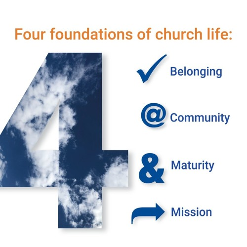 Four foundations of church life