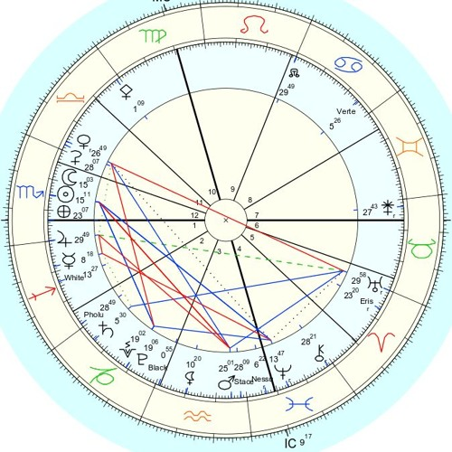 The Potential is Liberation - Astrology for the new moon in Scorpio - November 7, 2018