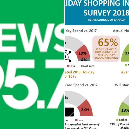 Michael LeBlanc interviewed on Halifax News 95.7 November 8 re: 2018 Holiday Shopping Research