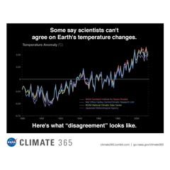 Communicating Climate Change, with David Grinspoon