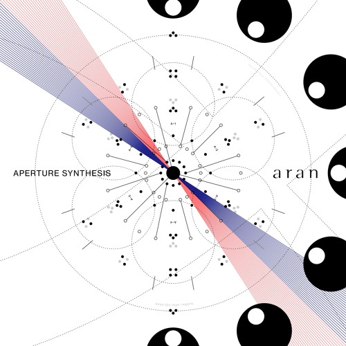 APERTURE SYNTHESIS