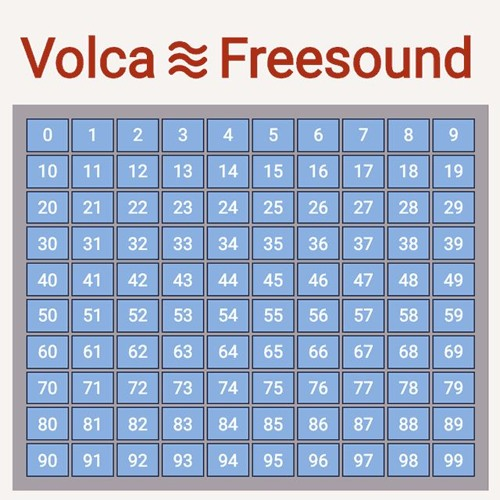Volca-Freesound Demo Song