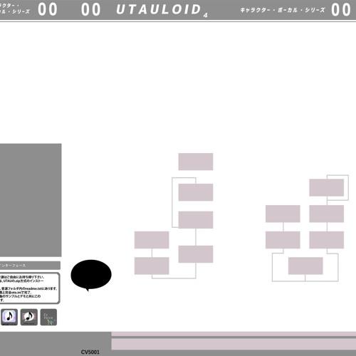 (UTAUV1 Negative/Arpasing) - ERROR