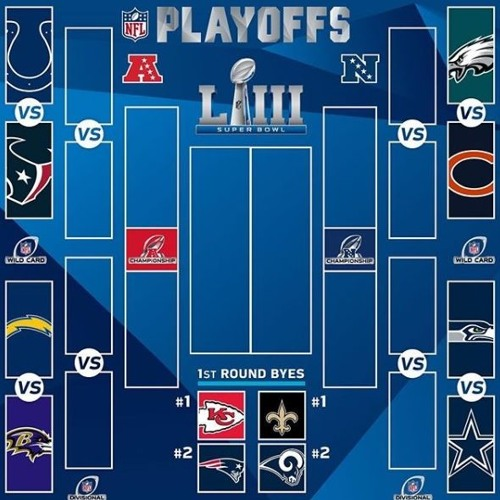 USA na Rede #103 - Playoffs NFL: Wild Card Preview