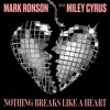 Mark Ronson And Miley Cyrus Nothing Breaks Like A Heart Official Instrumental Mp3