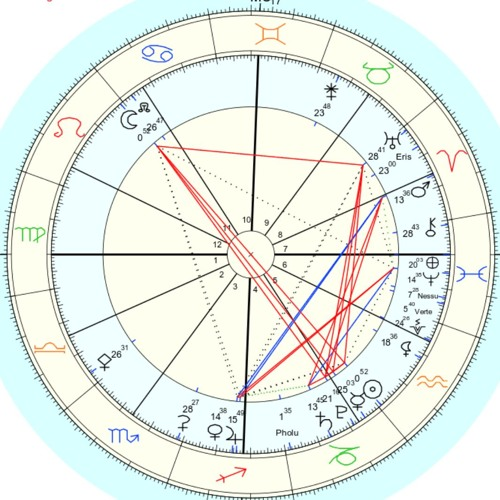 Sensing the Cultural Nervous System - Astrology for Aquarius & full moon and LUNAR ECLIPSE in Leo