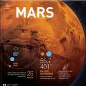 Trip To Mars Download mp3