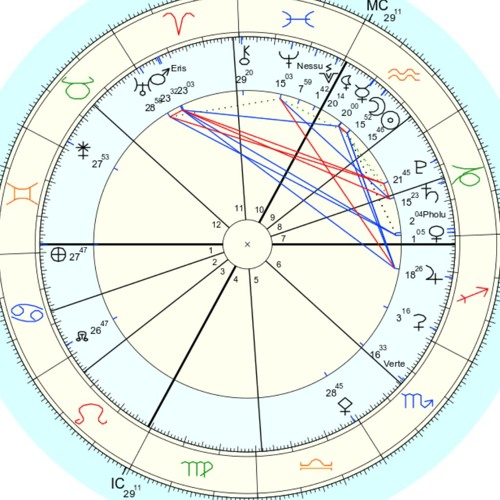 Cultivating Connection - Astro Update for the Aquarius New Moon - February 4, 2019
