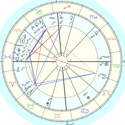 Change is the Only Constant - Astrology for Pisces Season, February 18-March 20, 2019