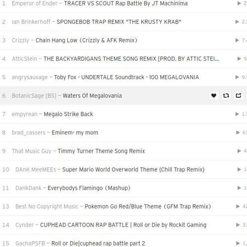 my playlist 1 by Presley Johnston-Dobbs | Free Listening on