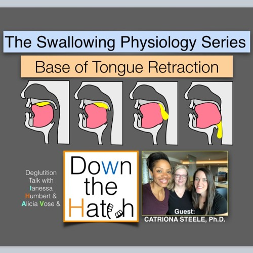 The Swallowing Physiology Series: Base of Tongue Retraction