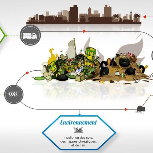 SPOT Nous sommes tous concernés par la gestion des déchets