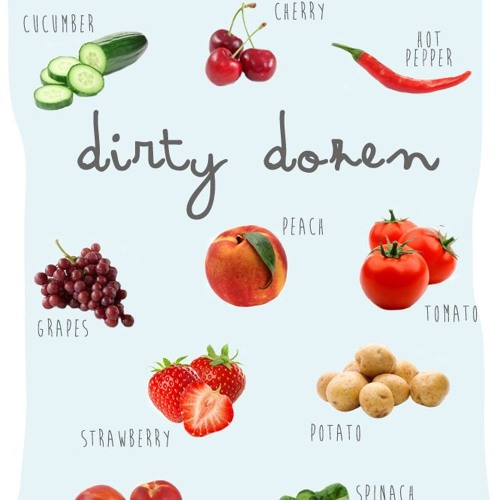2019s Dirty Dozen and Clean 15 Foods