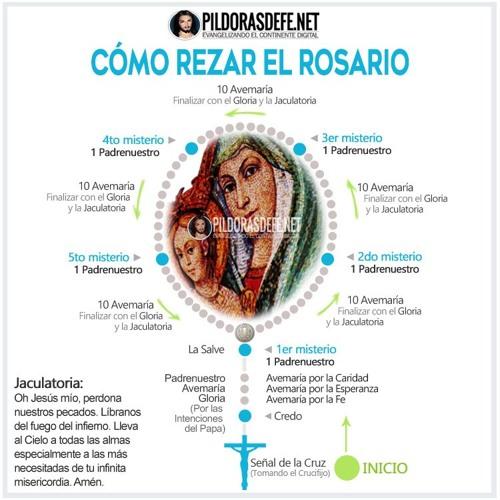 Santo Rosario By Liliana Pavon