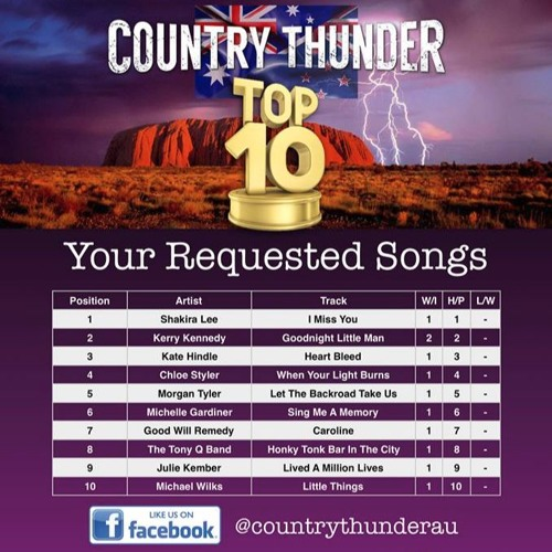 Shakira Lea Number One On Country Thunder 19042019