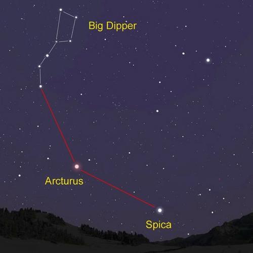 4/29/19 - Follow the Arc to Arcturus
