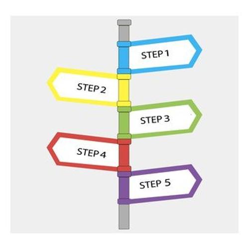 Professionelle Ayurveda Ernährungsberatung in 5 Schritten