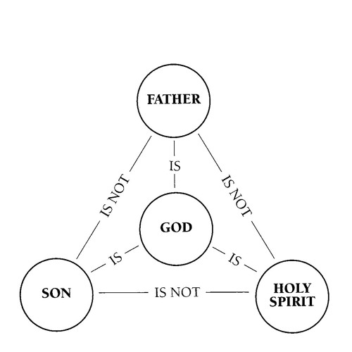 "Message - ""Living into Eternity"" (John 8:48-59)"