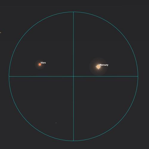6/17/19 - Mars Meets Mercury