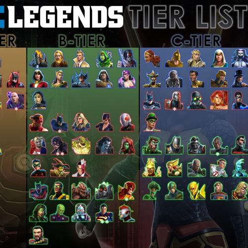 tier list mobile legends