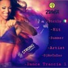 Zumba Summer Rabiosa [Artist DjRoCuZzo] Free Download