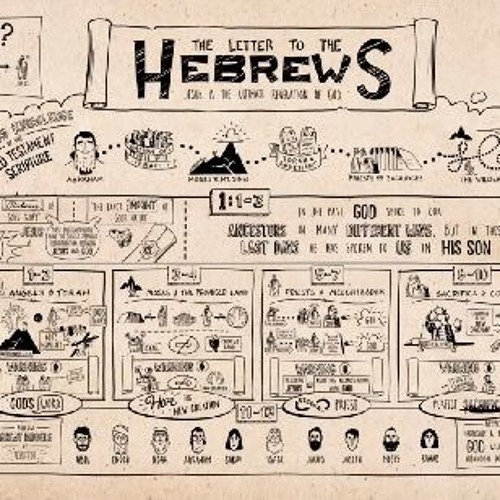 Who is Melchizedek anyway? Hebrews 5-7