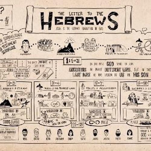 Hebrews 12