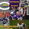 50 Pirates in 50 Days: Wilson Raynor (2005-08)