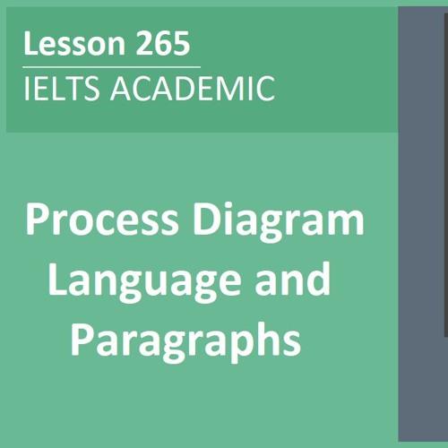 Process Diagram Language and Paragraphs