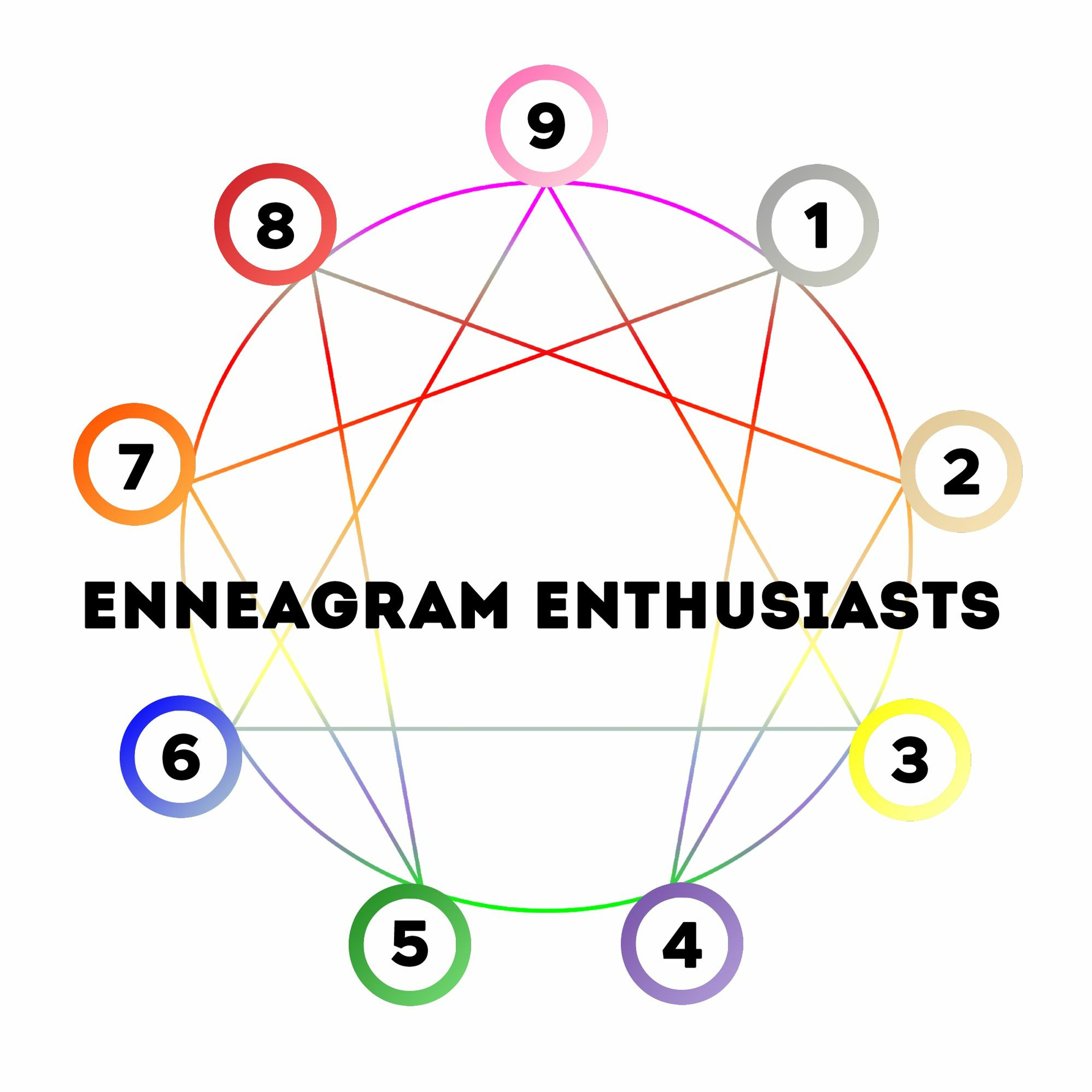 Episode 8 - How The Enneagram Transforms Your Life - Part 2 With Lynette Lynn (Enneagram 8)