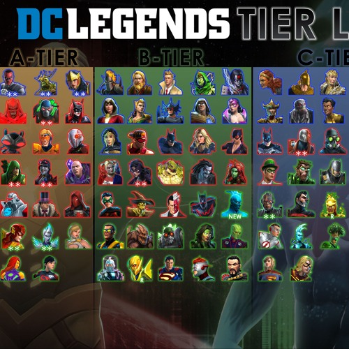 End Game PvP Tier List (August 2019)