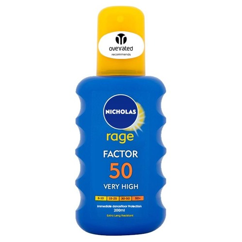 Factor 50 (Baz Luhrmann - Everybody's Free To Wear Sunscreen Rework)
