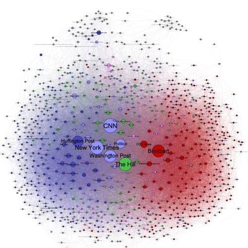 Co łączy profile społecznościowe z polityką?