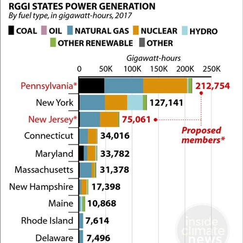 29. Taming our power plants